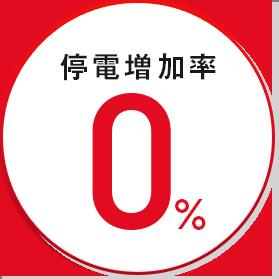 停電増加率0%